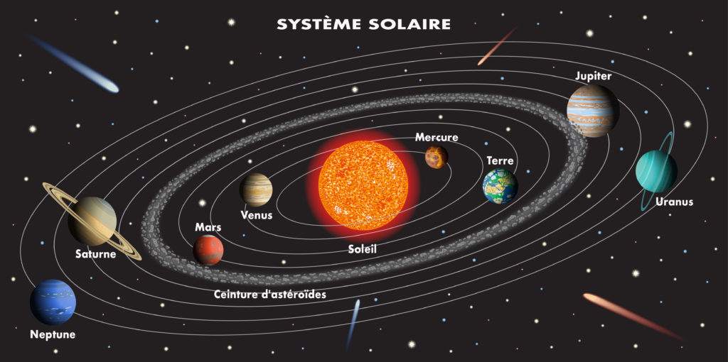 systeme solaire_fr
